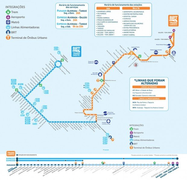Mapa das Estações do BRT